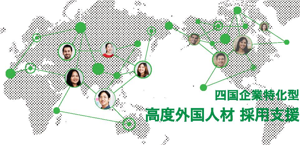 四国企業特化型 高度外国人材 採用支援